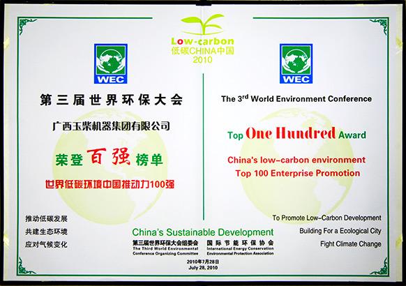 世界低碳环境中国推动力100强